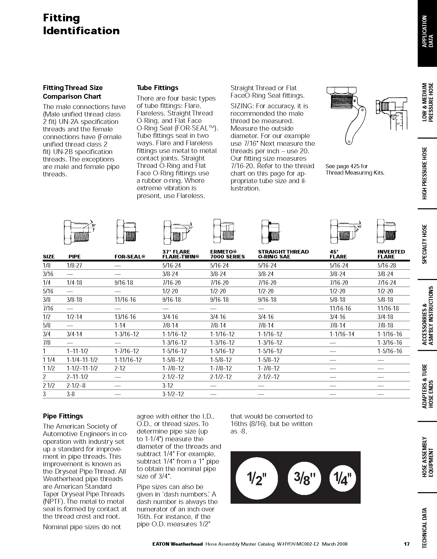 Hose selection guide Page 2  sc 1 st  HFI Fluid Power Products & Hydraulic Fitting Identification Guide and Thread Charts
