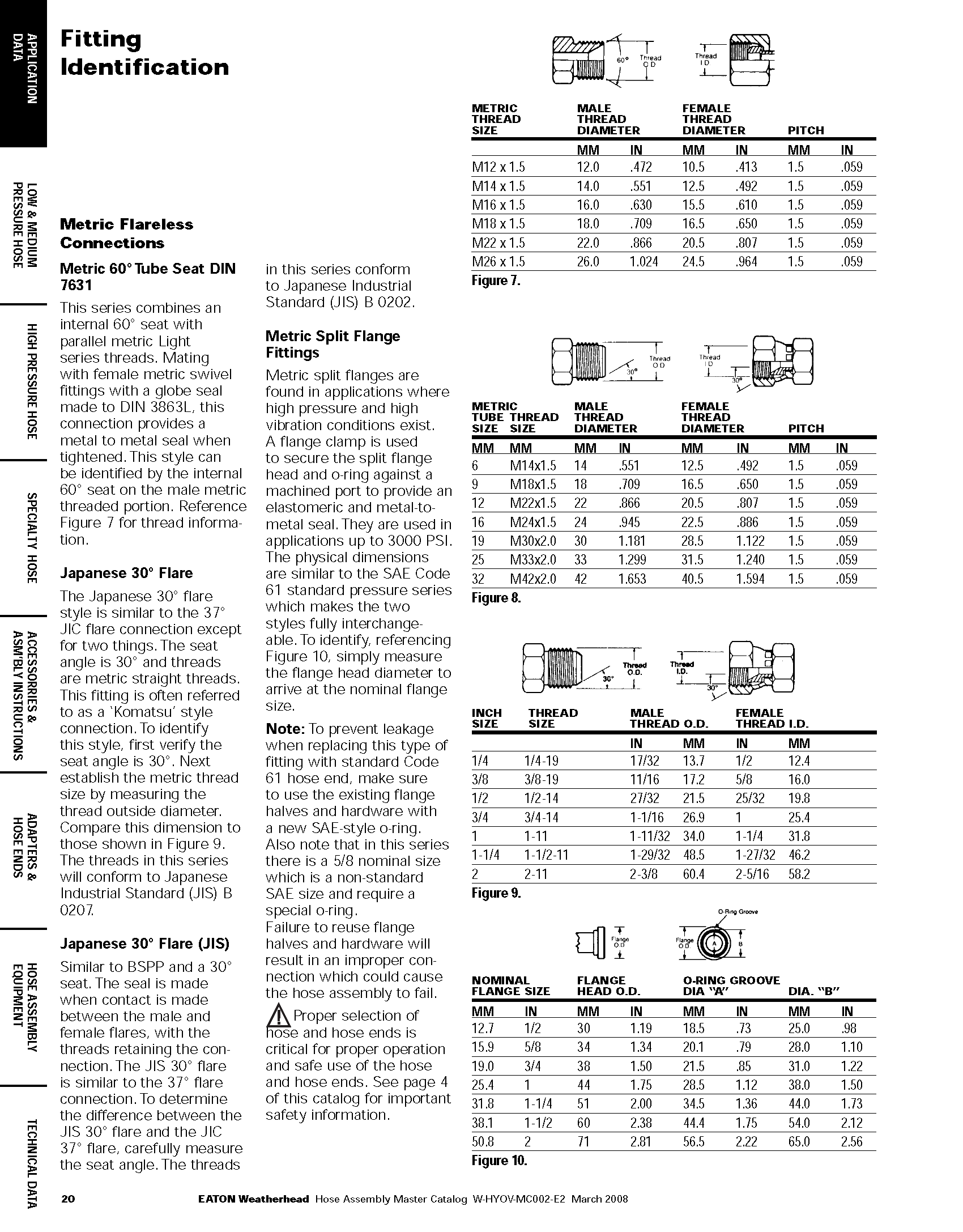 Hose selection guide Page 5